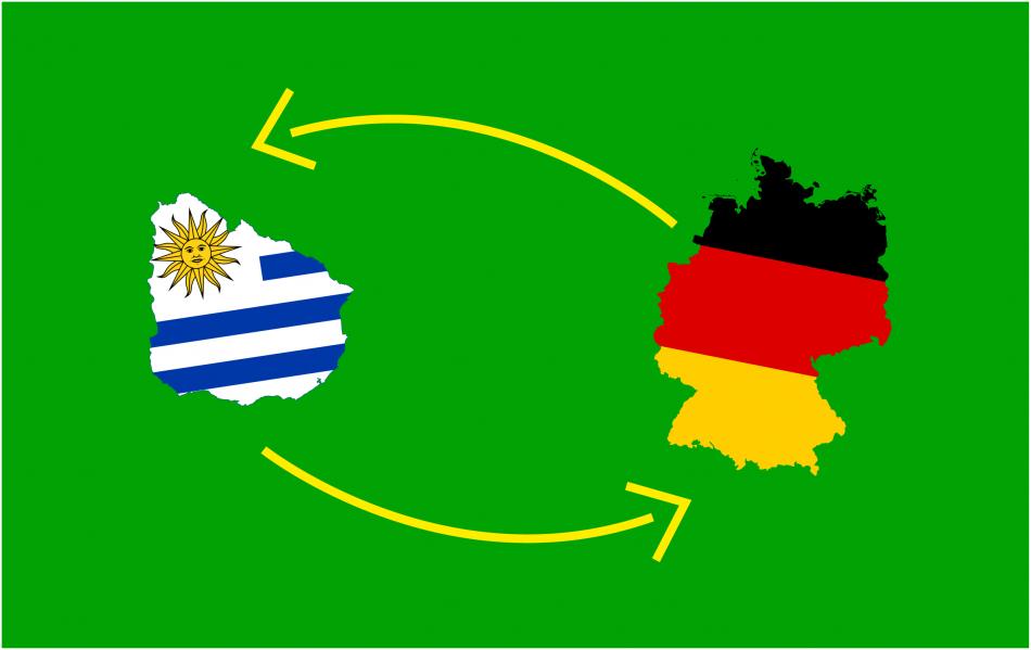 Relaciones comenciales entre Uruguay y Alemania