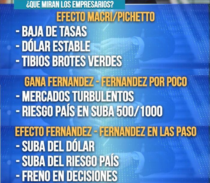 Fuente: IERAL, Fundación Mediterránea | Gentileza Grupo Crónica Argentina